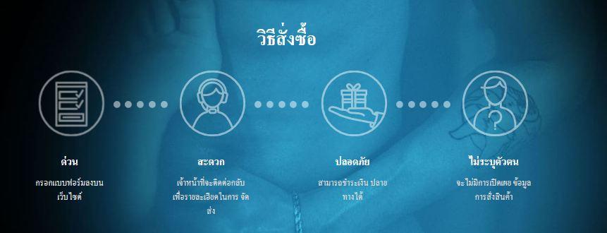 Funfan thailand